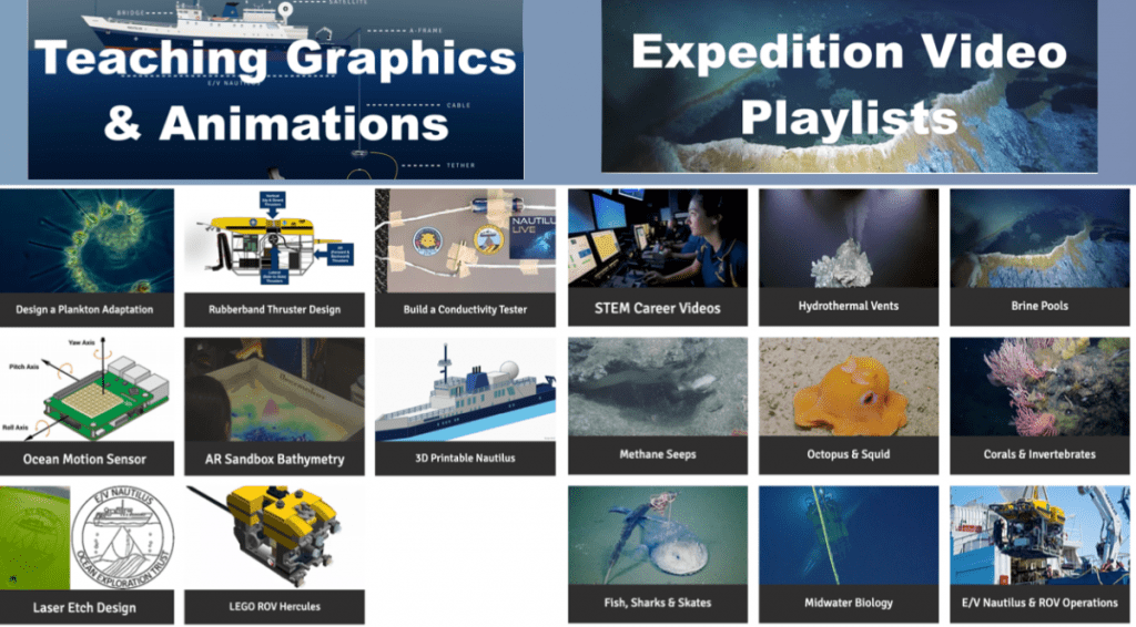 Nautilus Exploration Program